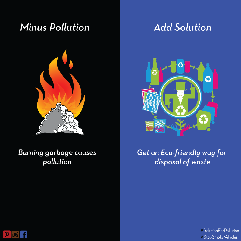 Minus Pollution Add Solution